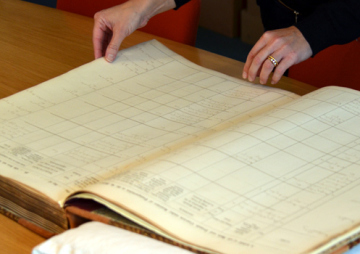 Jersey Archive Research Workshops